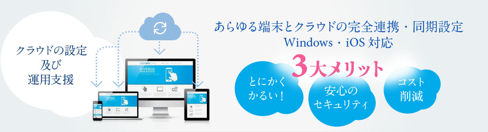 MacとiPhone・iPad 完全連携・同期設定、クラウドの設定・運用支援、お任せください!